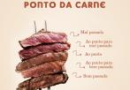 Ponto da Carne