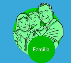 Receitas para a Família